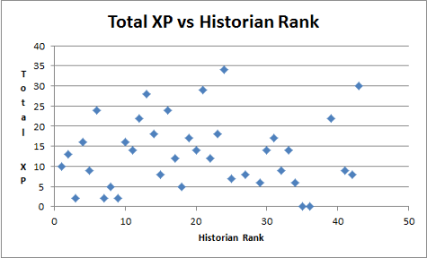 presidential-candidate-total-vs-historian
