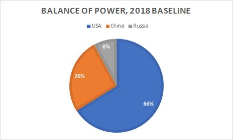 global-2018-bca
