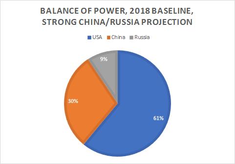 global-2018-bca-strong