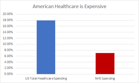 Why It S Hard To Calculate The Cost Of Single Payer In The United